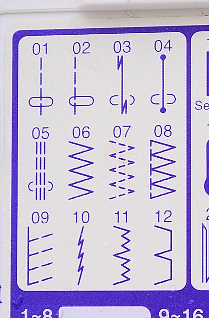 Understanding Sewing Machine Stitches